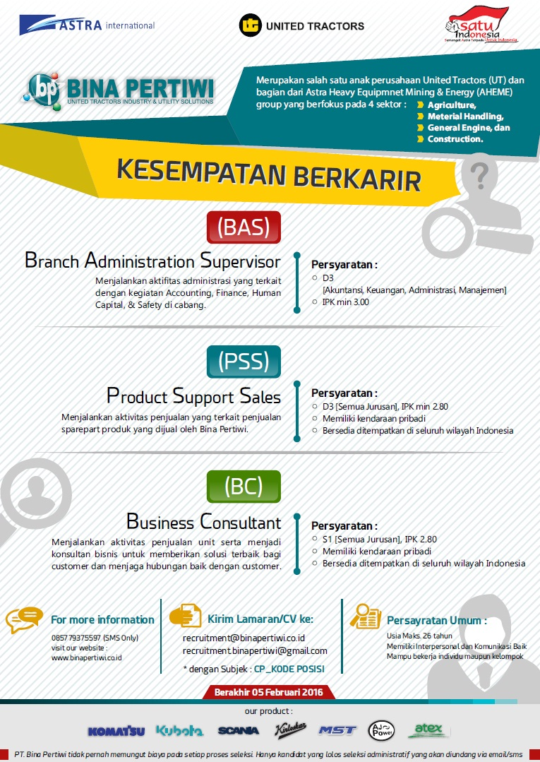Community Development Career Indonesia Lowongan Kerja
